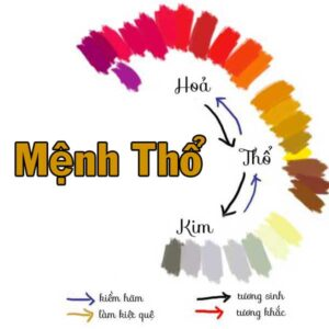 gach-lat-nen-cho-nguoi-menh-tho